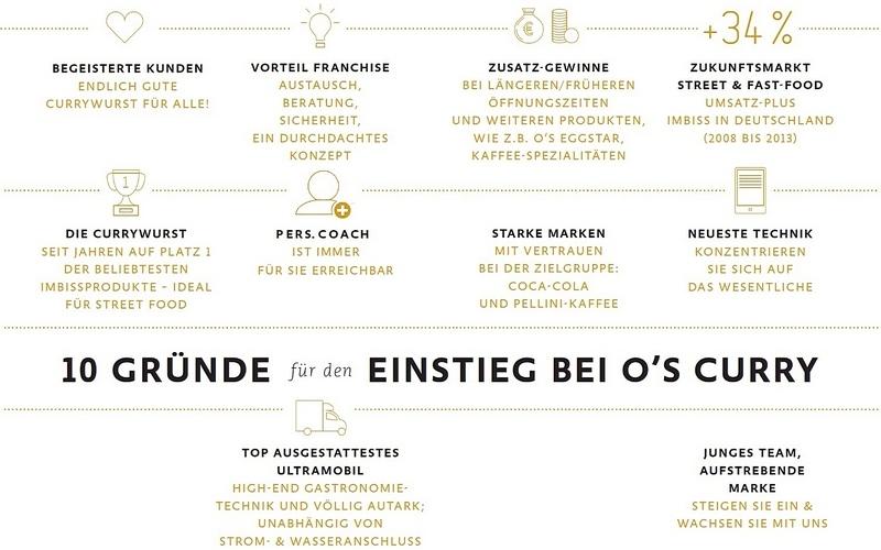 Gemütlich Gastfreundschaft Business Plan Vorlage Galerie ...