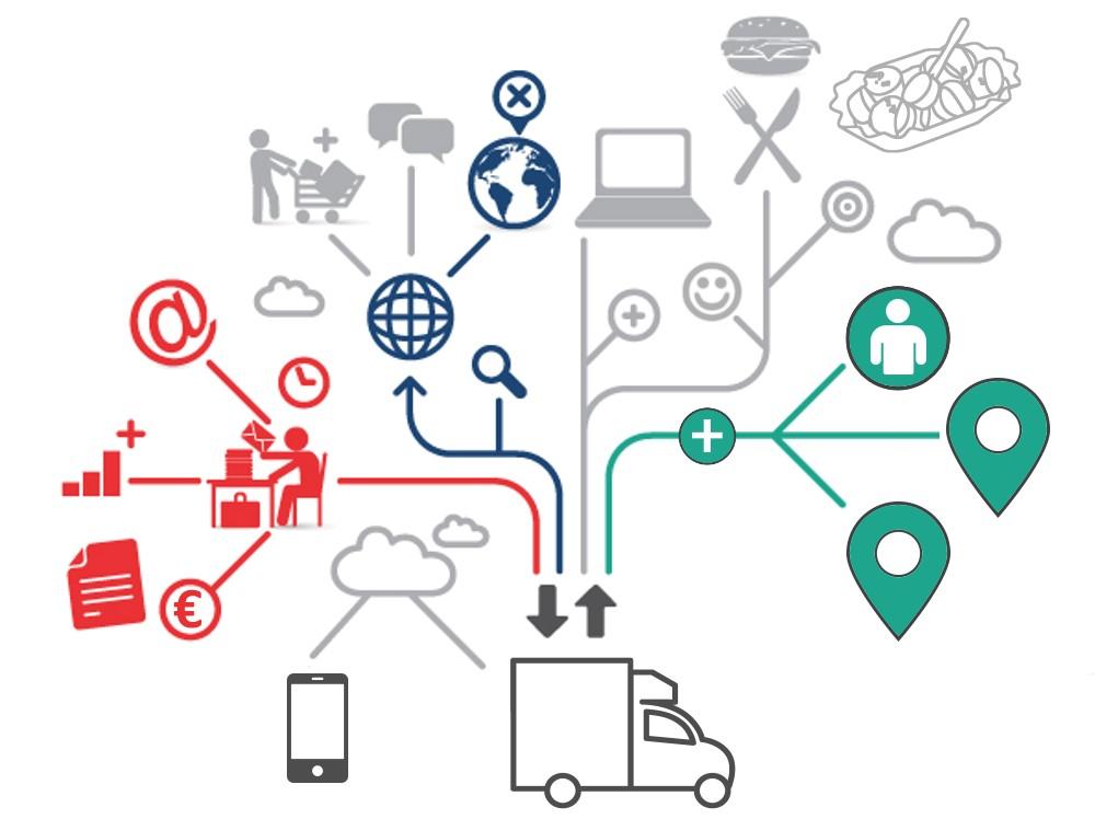 Netzwerk-Foodtruck-Catering-Blog-Franchise